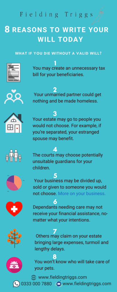 8 reasons why you need to write your Will today